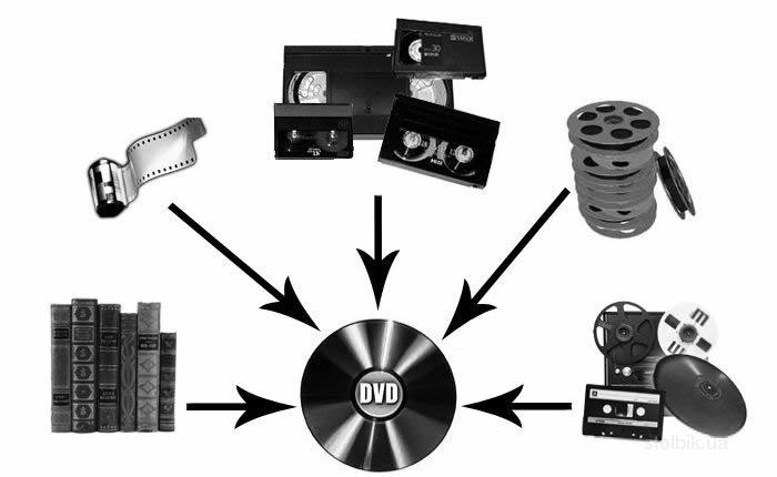 1-prof-otsifrovka-audiokasset-videokasset.jpg